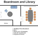 BoardWebSpec